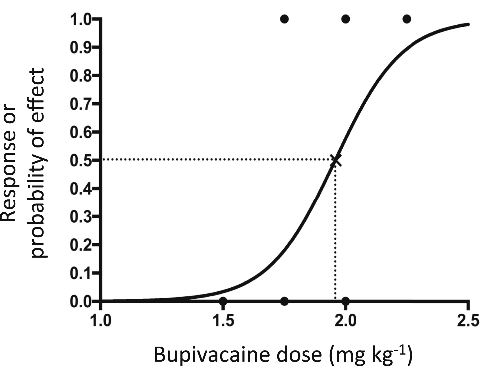 ketamine case essay Club drugs • december 2014 • page 1  club drugs (ghb, ketamine, and rohypnol) club drugs are a pharmacologically  according to case reports,.